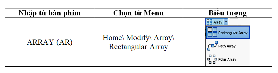 Lệnh Array trong AutoCAD - Lệnh tạo mảng trong AutoCAD